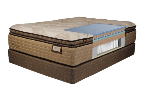 Tommy Bahama cutaway shot of the interior mattress materials for the Seashell Wishes model