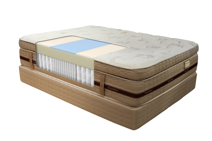 Tommy Bahama cutaway shot of the interior mattress materials for the Shore Thing model