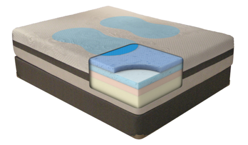 EcoGel therapedic cutaway showing the foam materials inside of the mattress