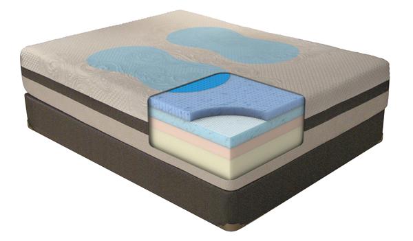 EcoGel therapedic cutaway showing the foam materials inside of the mattress