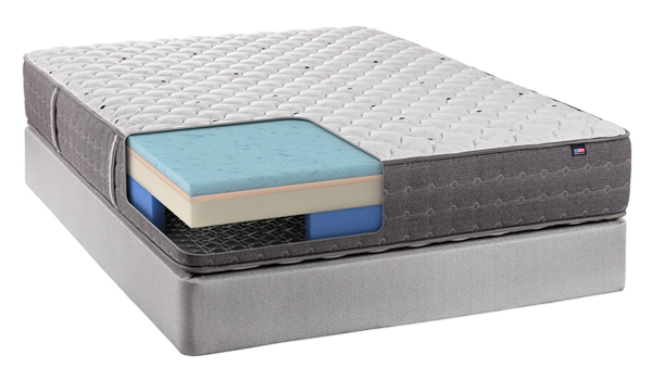 Innergy therapedic cutaway shot of the interior mattress materials