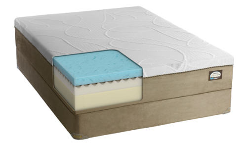 memory touch therapedic cutaway showing the foam materials inside of the mattress