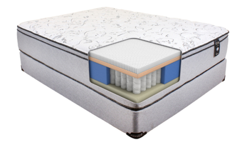 Therawrap therapedic cutaway shot of the interior mattress materials